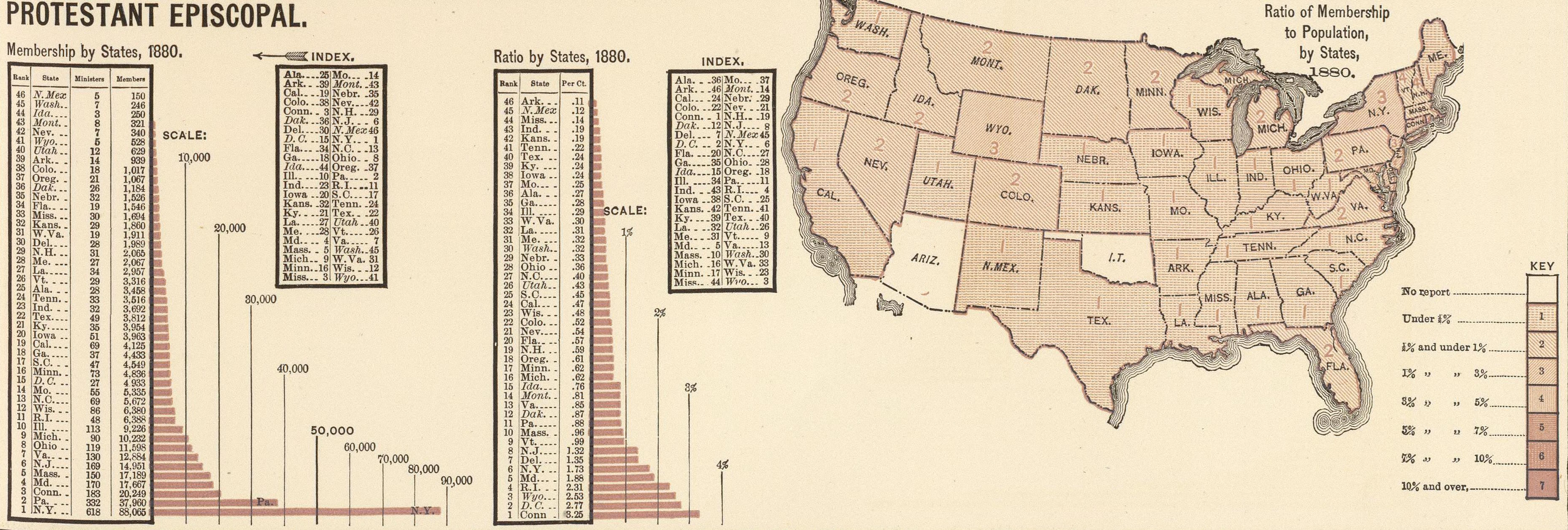 Detail of denominational statistics for the Protestant Episcopal Church in 1880 from Fletcher W. Hewes and Henry Gannet, Scribner's Statistical Atlas of the United States Showing by Graphic Methods Their Present Condition and Their Political, Social and Industrial Development (New York: Charles Scribner's Sons, 1883), plate 59. Courtesy of the David Rumsey Map Collection.